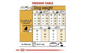 Breed Health Nutrition Yorkshire Terrier Adult